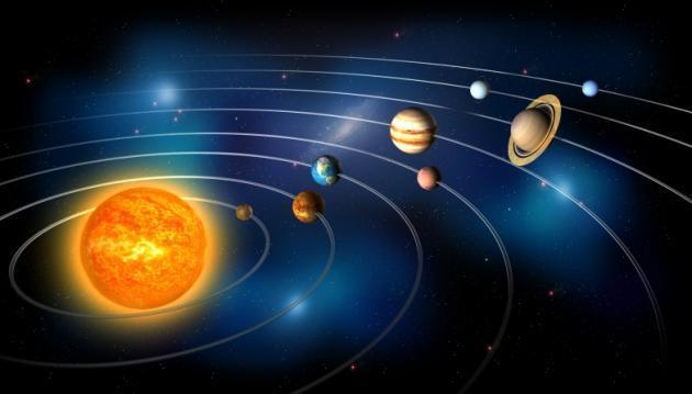 Planetas e signos